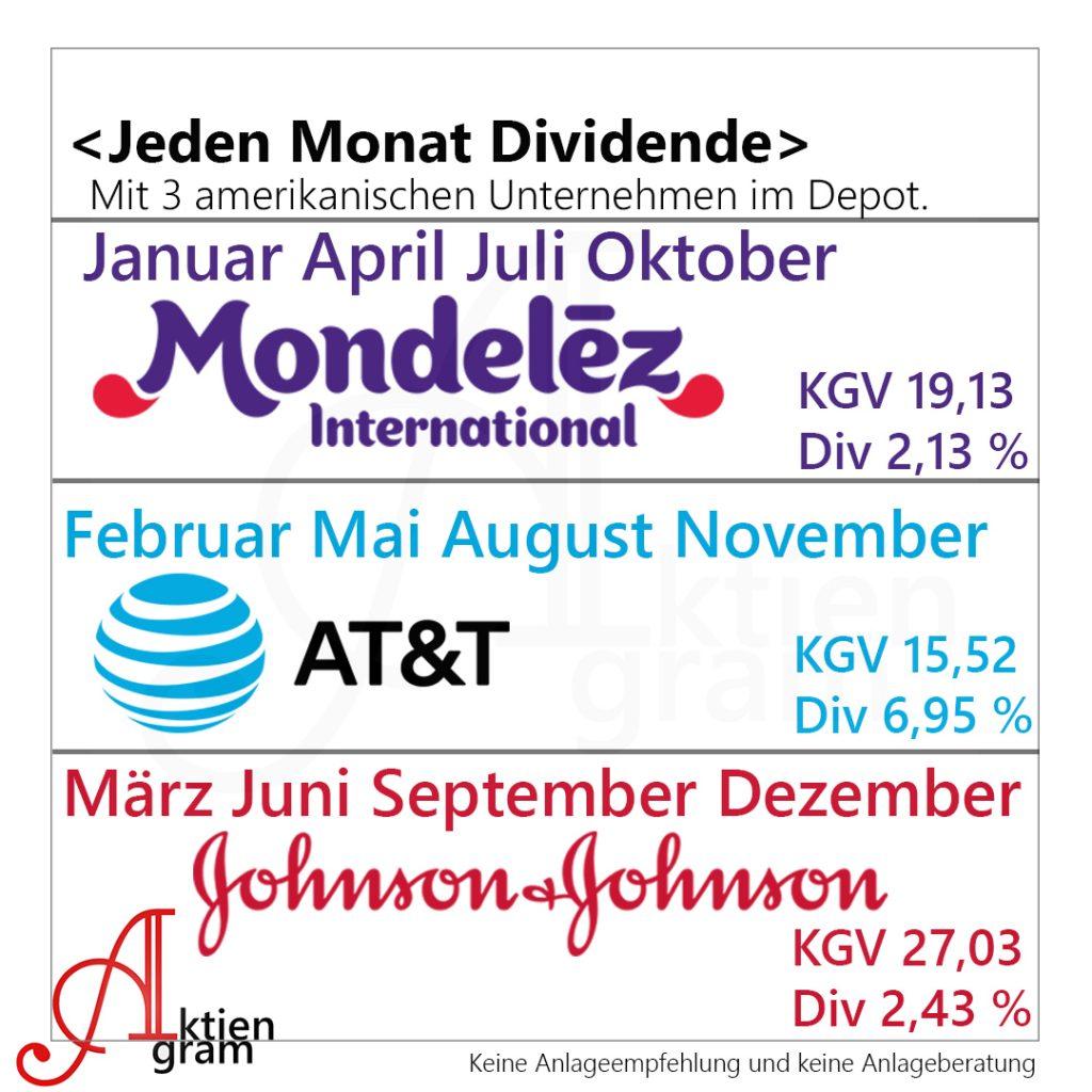 Monatliche Dividende