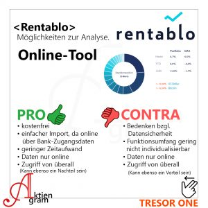 Tools zur Depot Performance Analyse