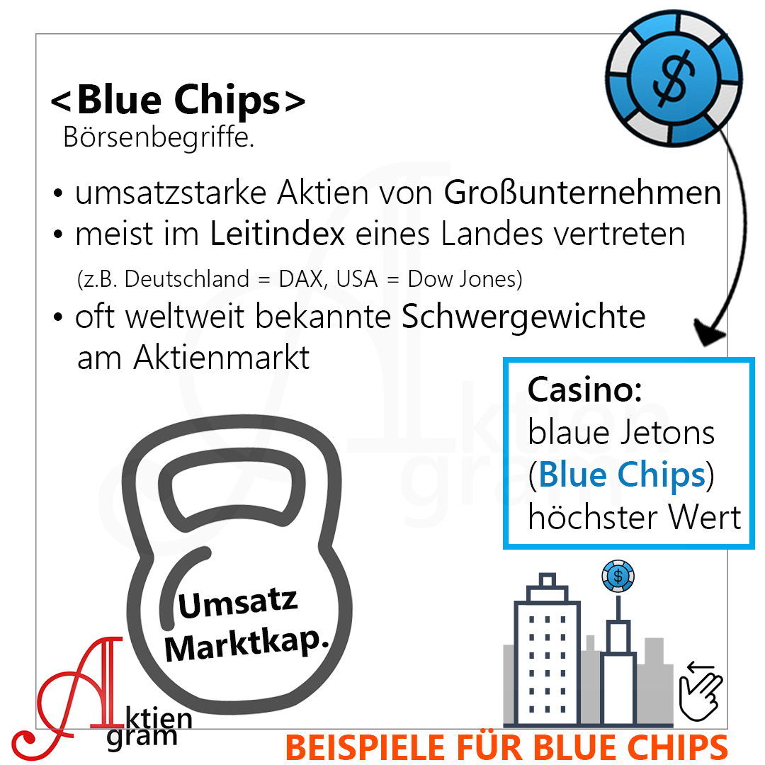 Blue Chips Definition Large Caps, Standardwerte