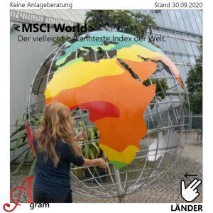 MSCI World erklärt