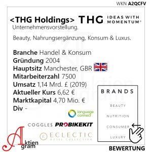 The Hut Group Unternehmensvorstellung