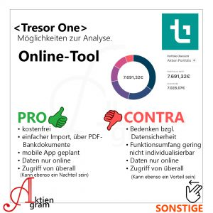 Tools zur Depot Performance Analyse, Portfolio Performance, Rentablo, Tresor One
