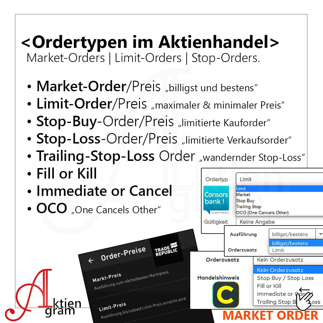 Ordertypen im Aktienhandel