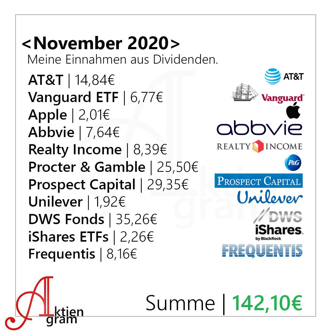 Meine Dividenden im November 2020