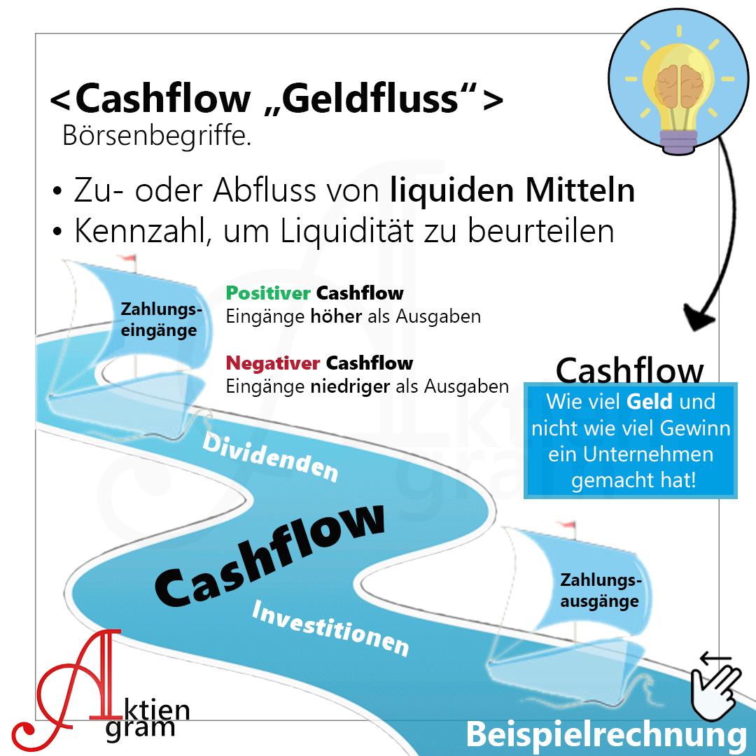 Cashflow Erklärung