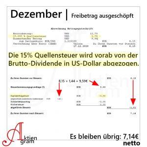 Aktiengram Besteuerung US-Dividende | Vergleich mit und ohne Freibetrag