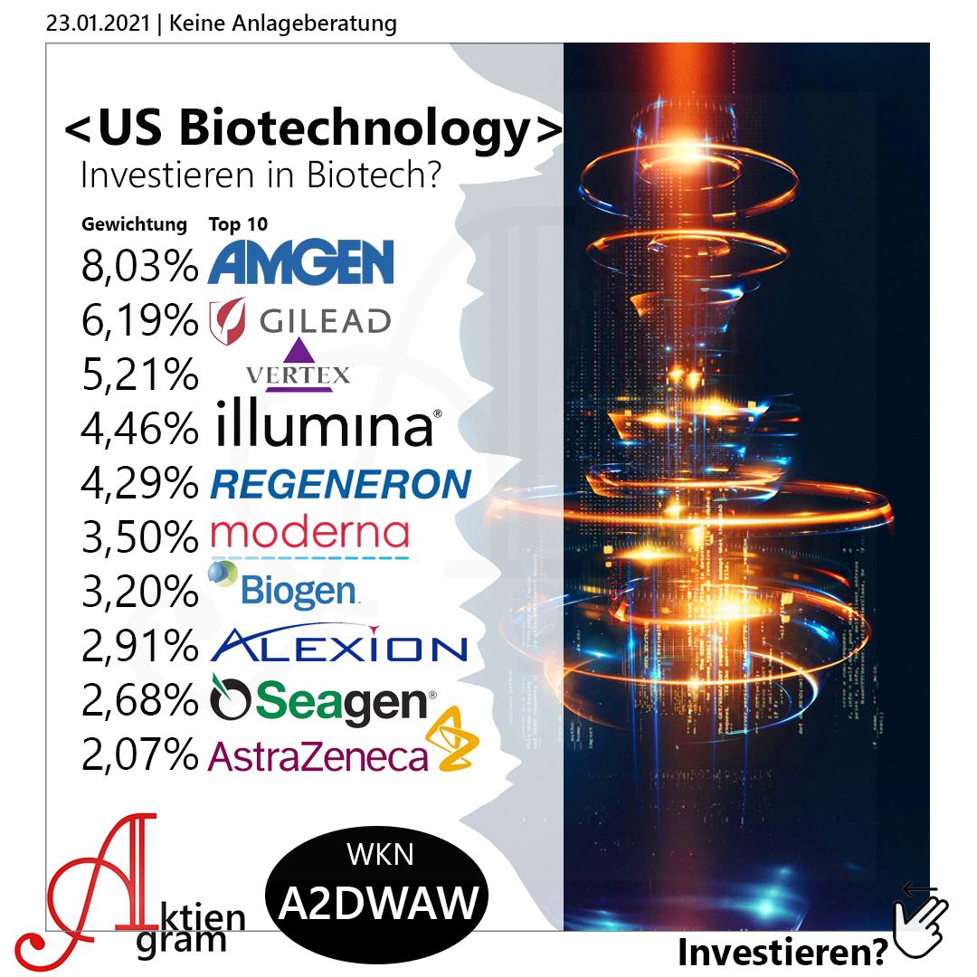 US Biotechnology Investieren in Biotech