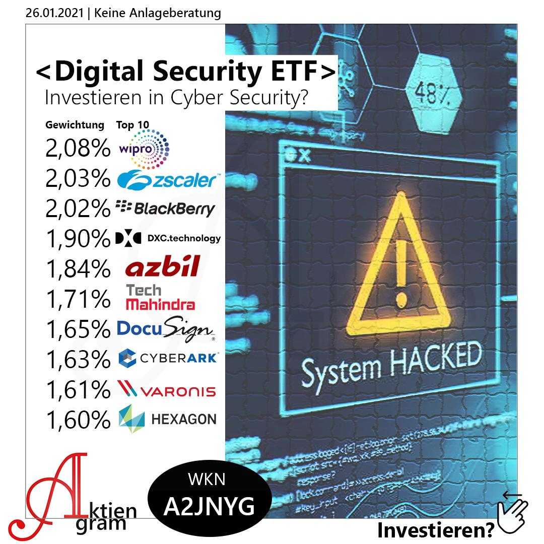 Cybersecurity DigitalSec ETF