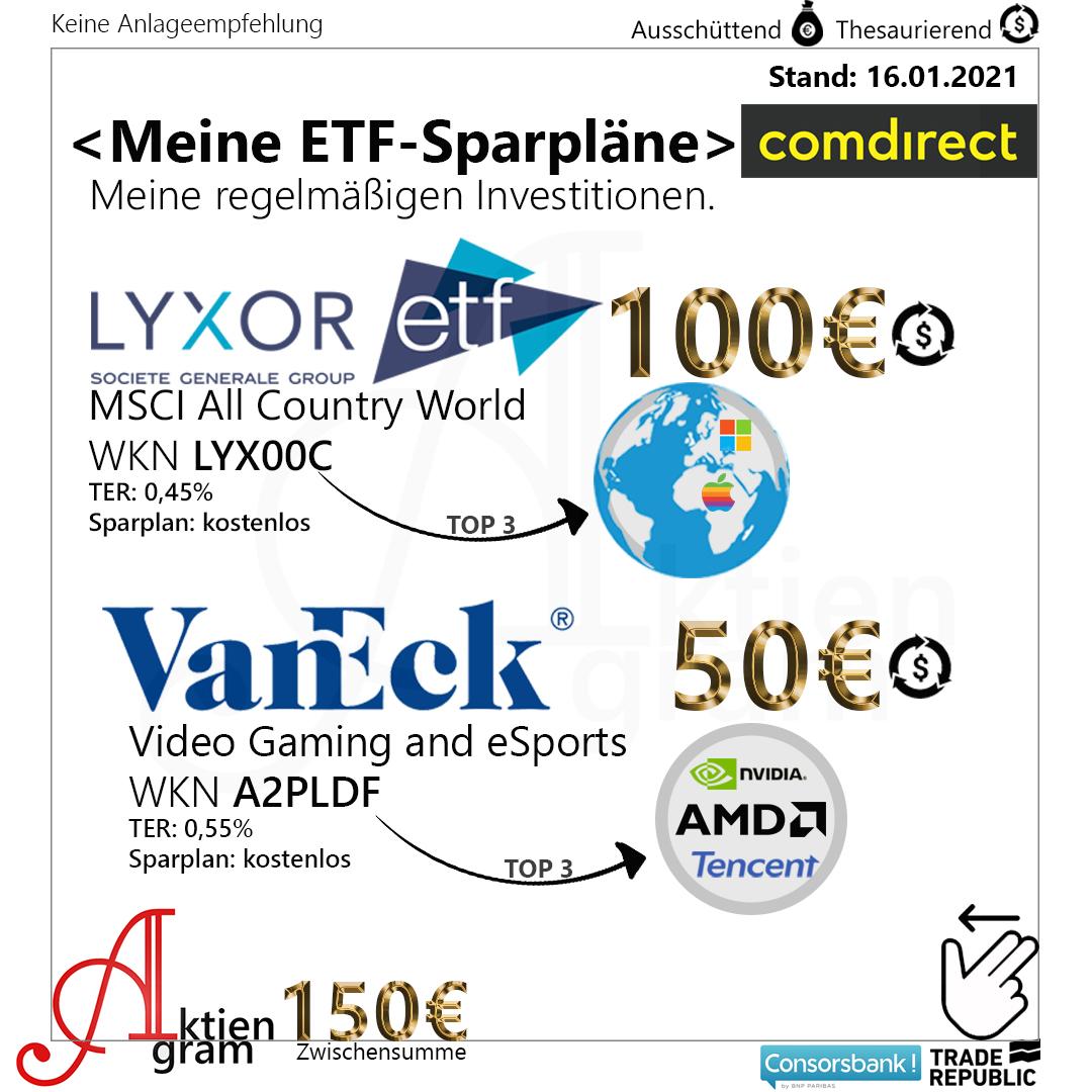 Meine ETF Sparpläne Comdirect