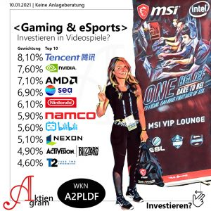 VanEck Vectors Video Gaming and eSports