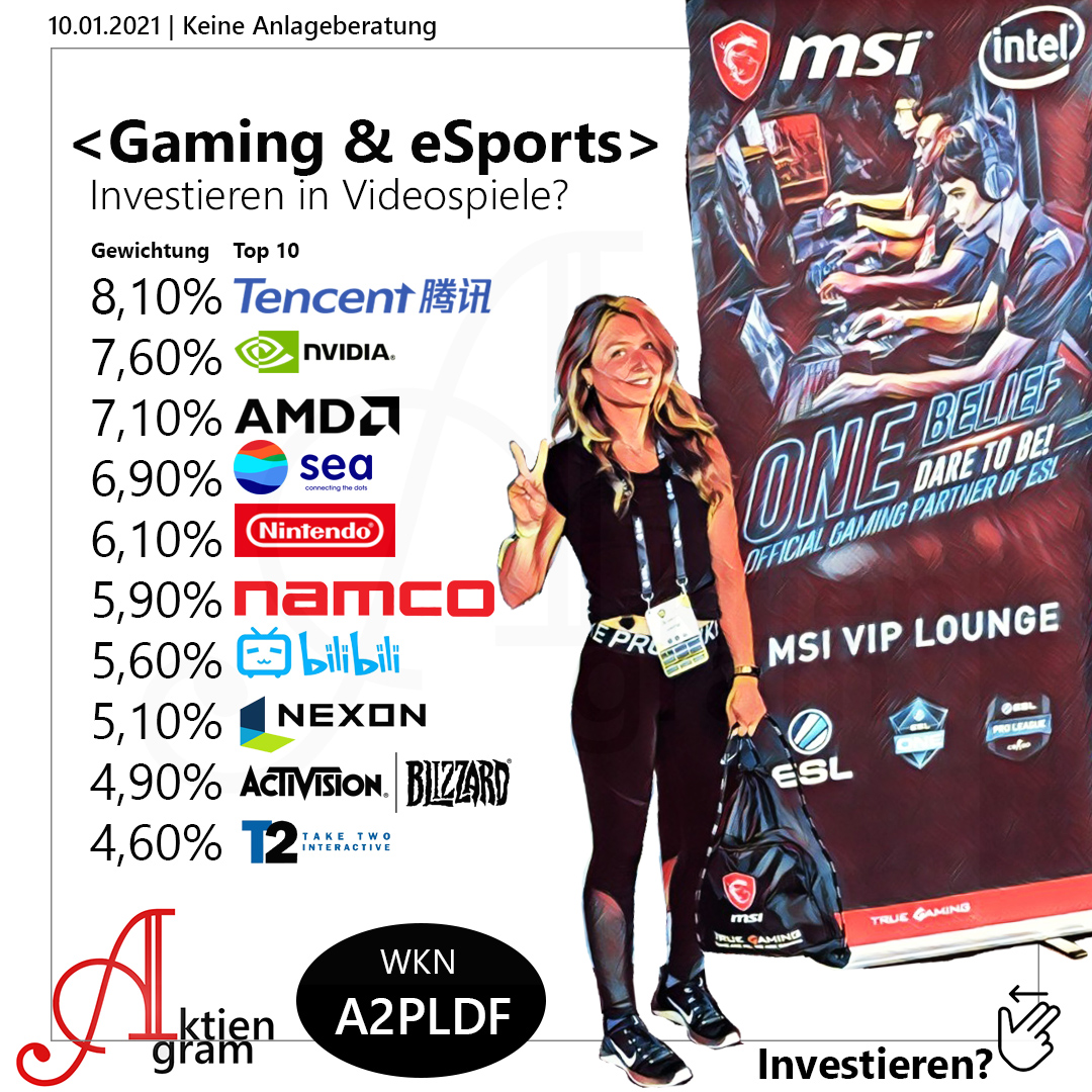 VanEck Vectors Video Gaming and eSports