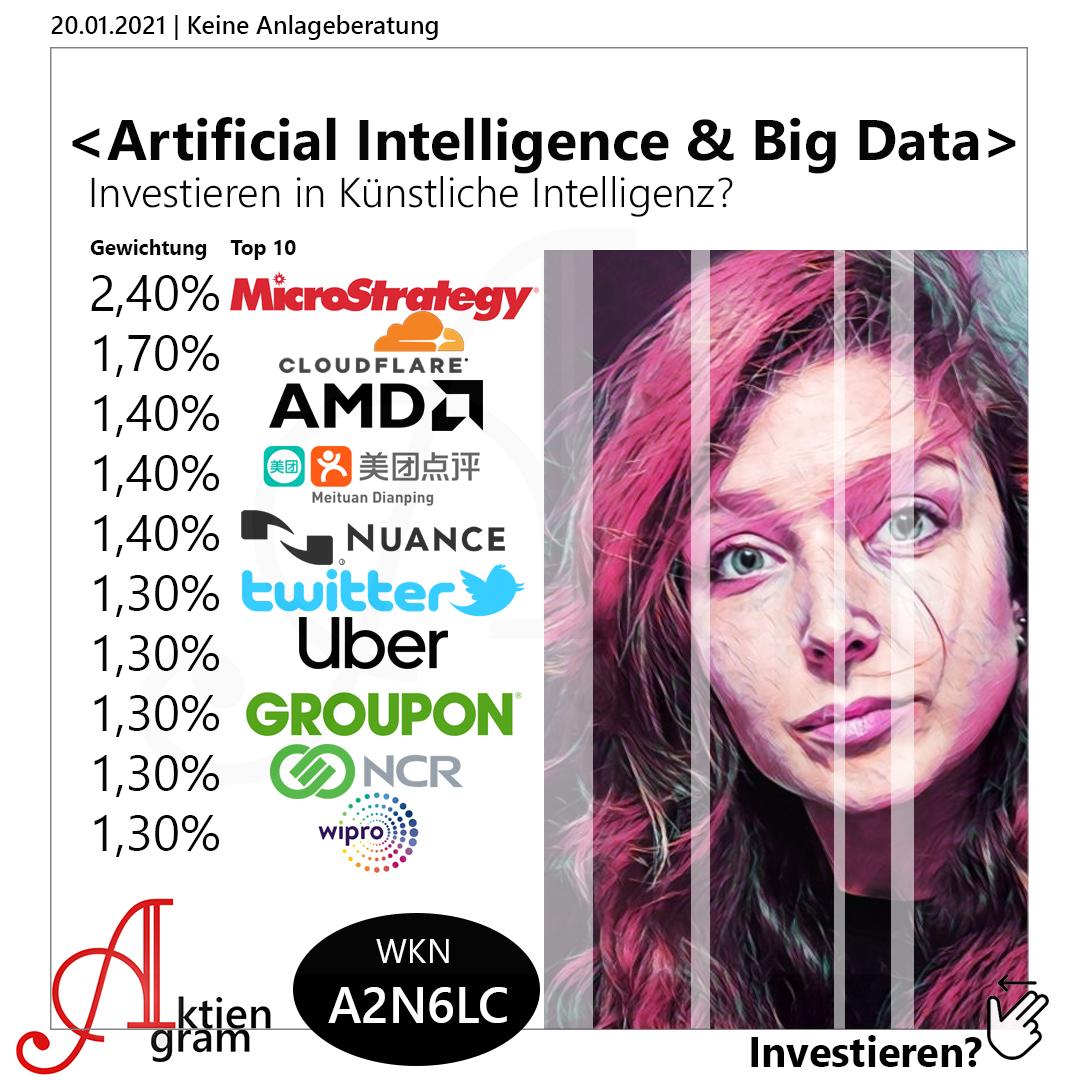 Investieren in Künstliche Intelligenz / Big Data