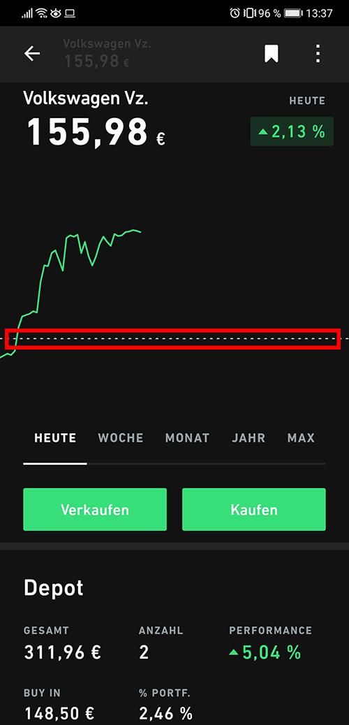 TradeRepublic_Linie_Bedeutung