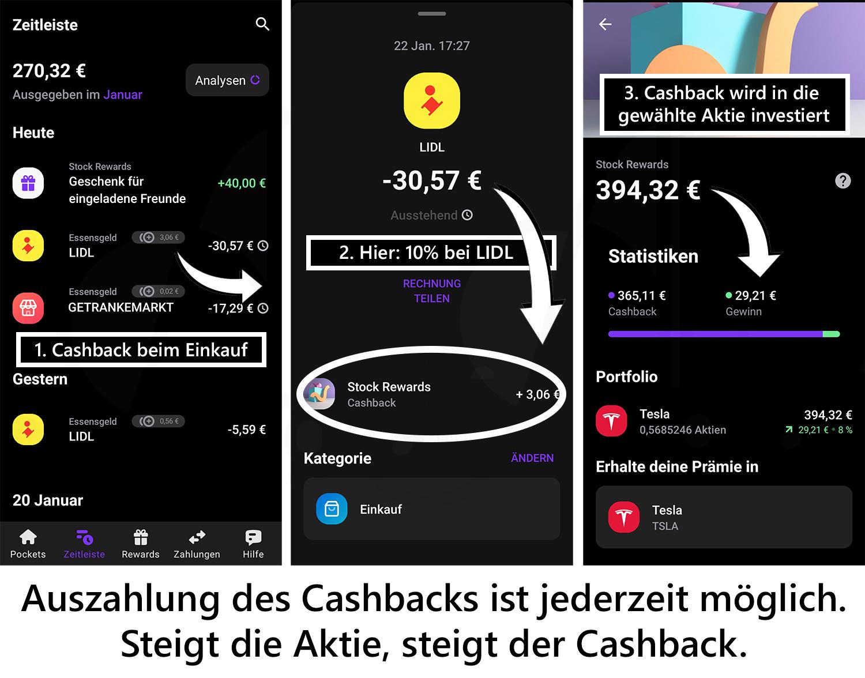 Vivid & Cashback in Aktien