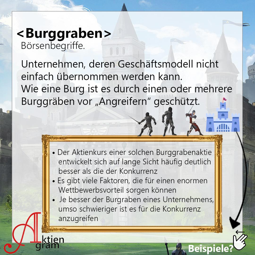 Burggraben Aktien Bedeutung