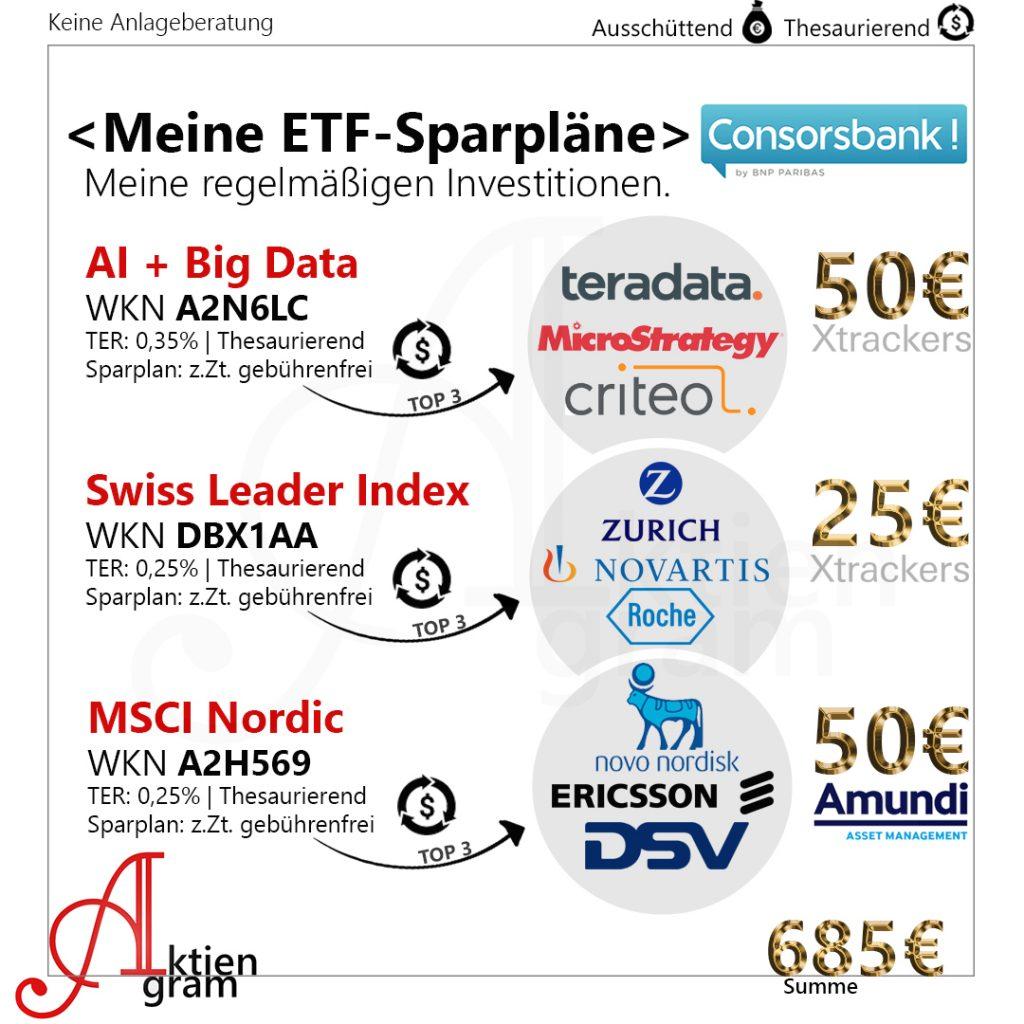 Consorsbank ETF Sparpläne