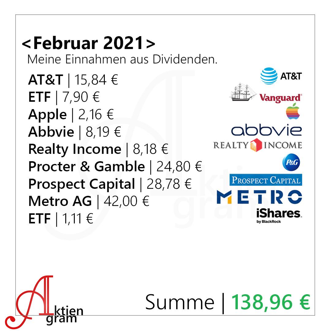 Aktiengram-Dividenden-Februar-2021