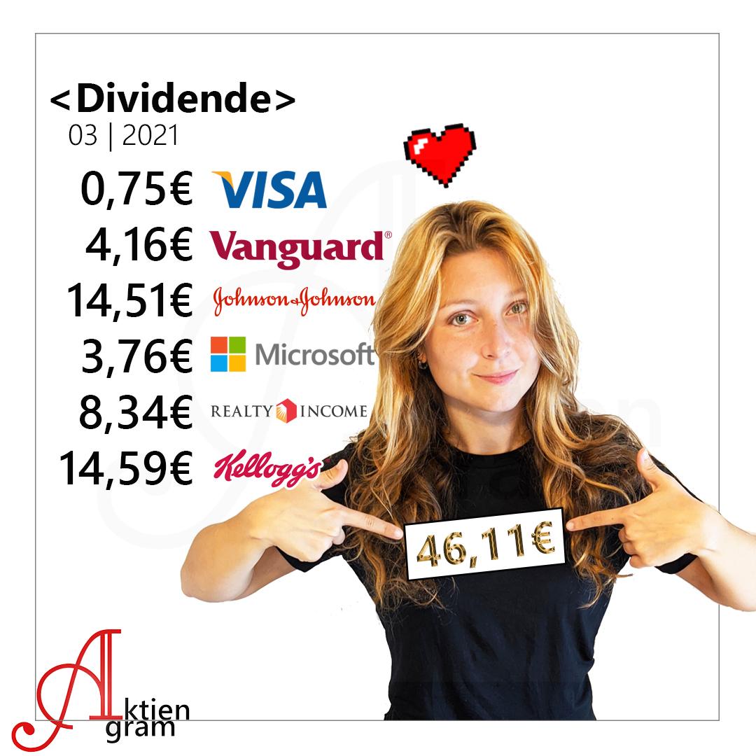 Dividenden-im-Maerz-Aktiengram