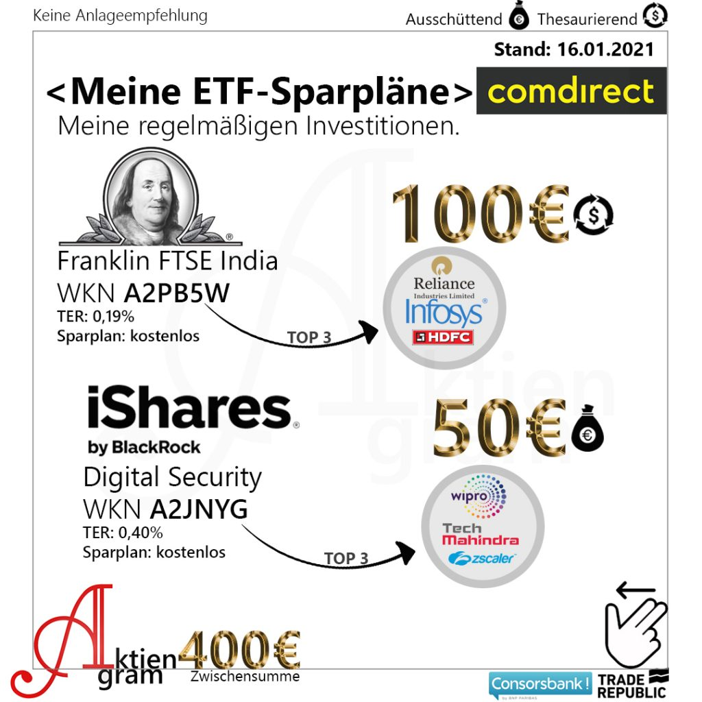 ETF Sparplan Update