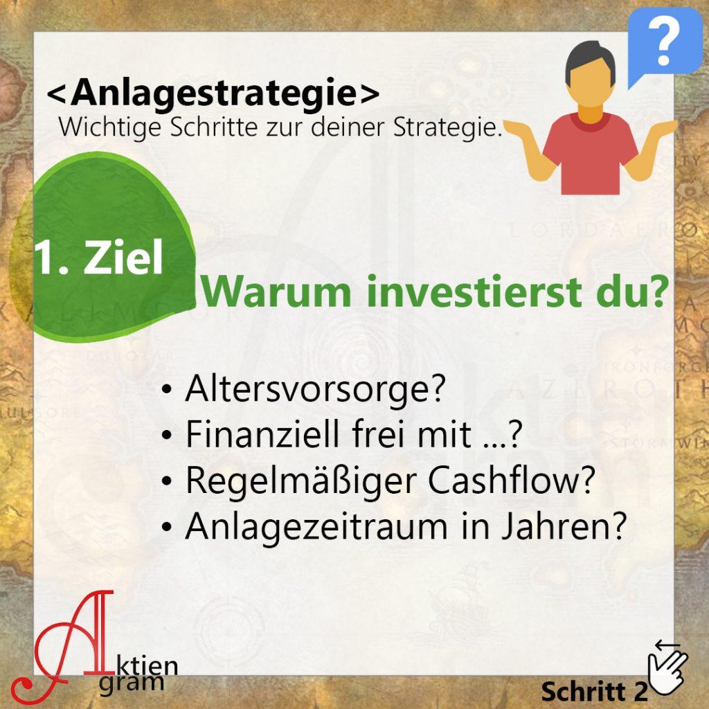 Anlagestrategie-finden-4-Schritte