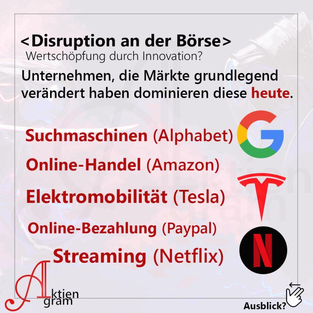 Disruption an der Börse