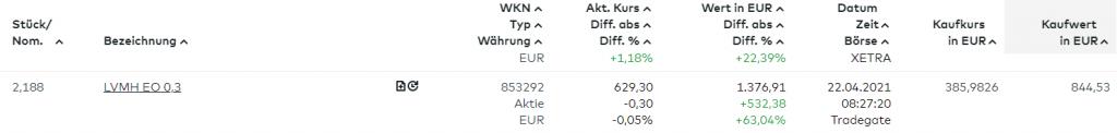 DKB Depotübertrag Anleitung Aktiengram