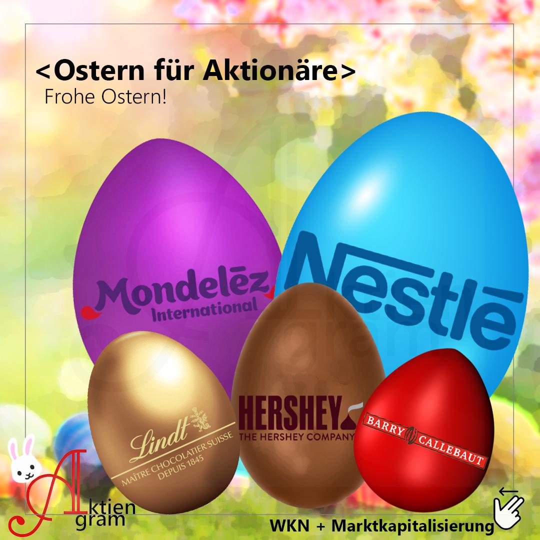 Ostern für Aktionäre
