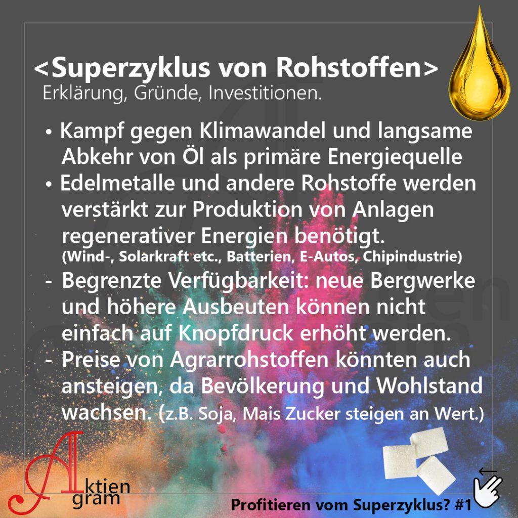Superzyklus von Rohstoffen Aktiengram