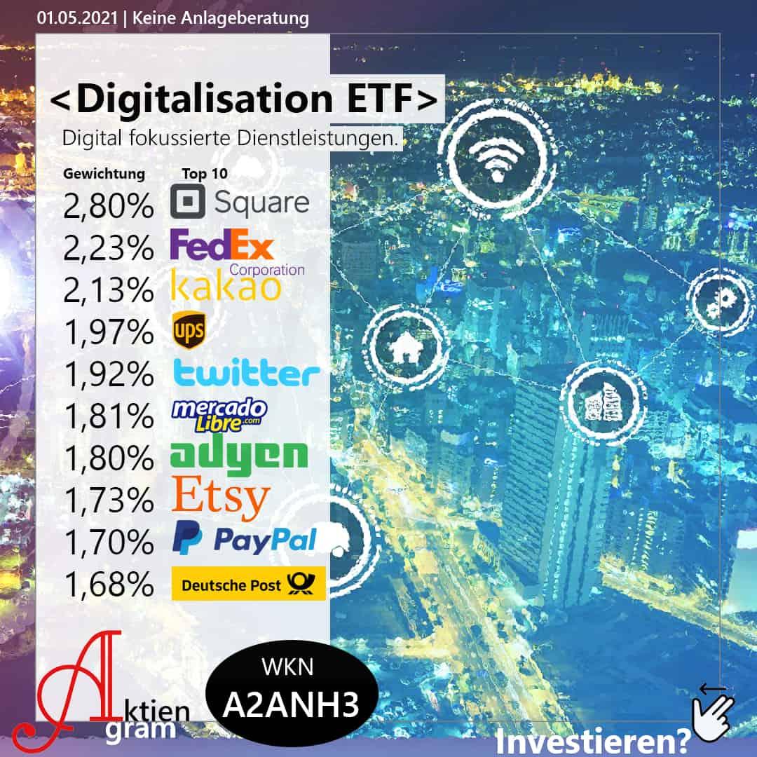 Digitalisation-ETF