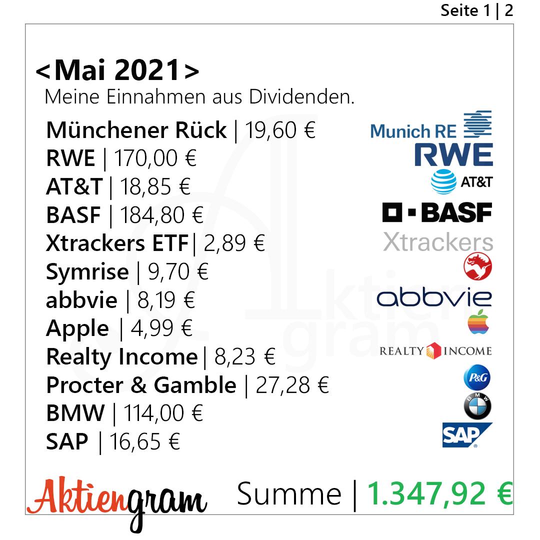 aktiengram-dividenden-mai-2021