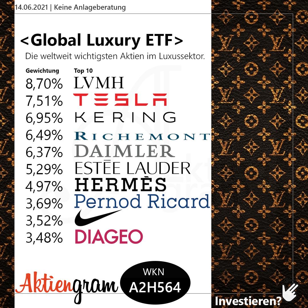 Amundi S&P Global Luxury UCITS ETF EUR (C) ISIN LU1681048630, WKN A2H564