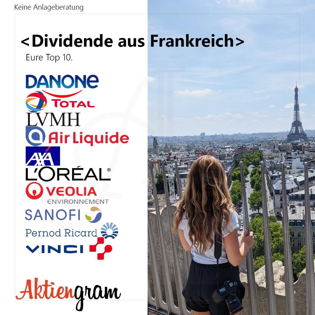 Dividenden Aktien Frankreich