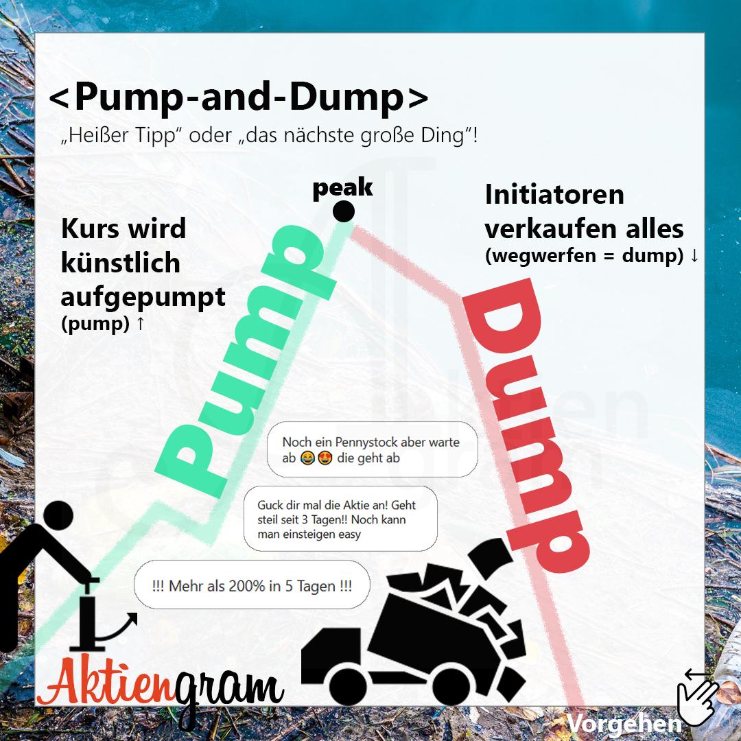 Pump and Dump einfach erklärt