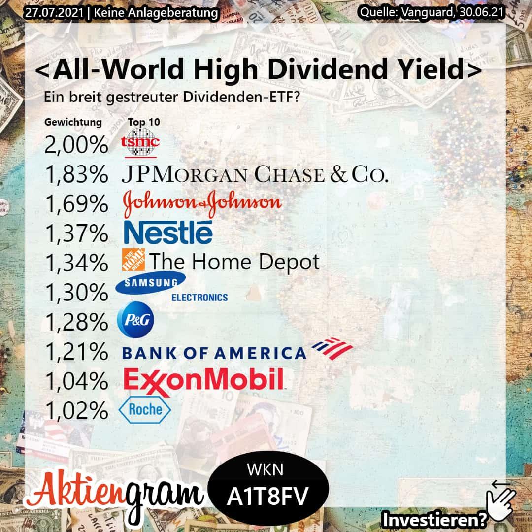Vanguard All-World High Dividend Yield