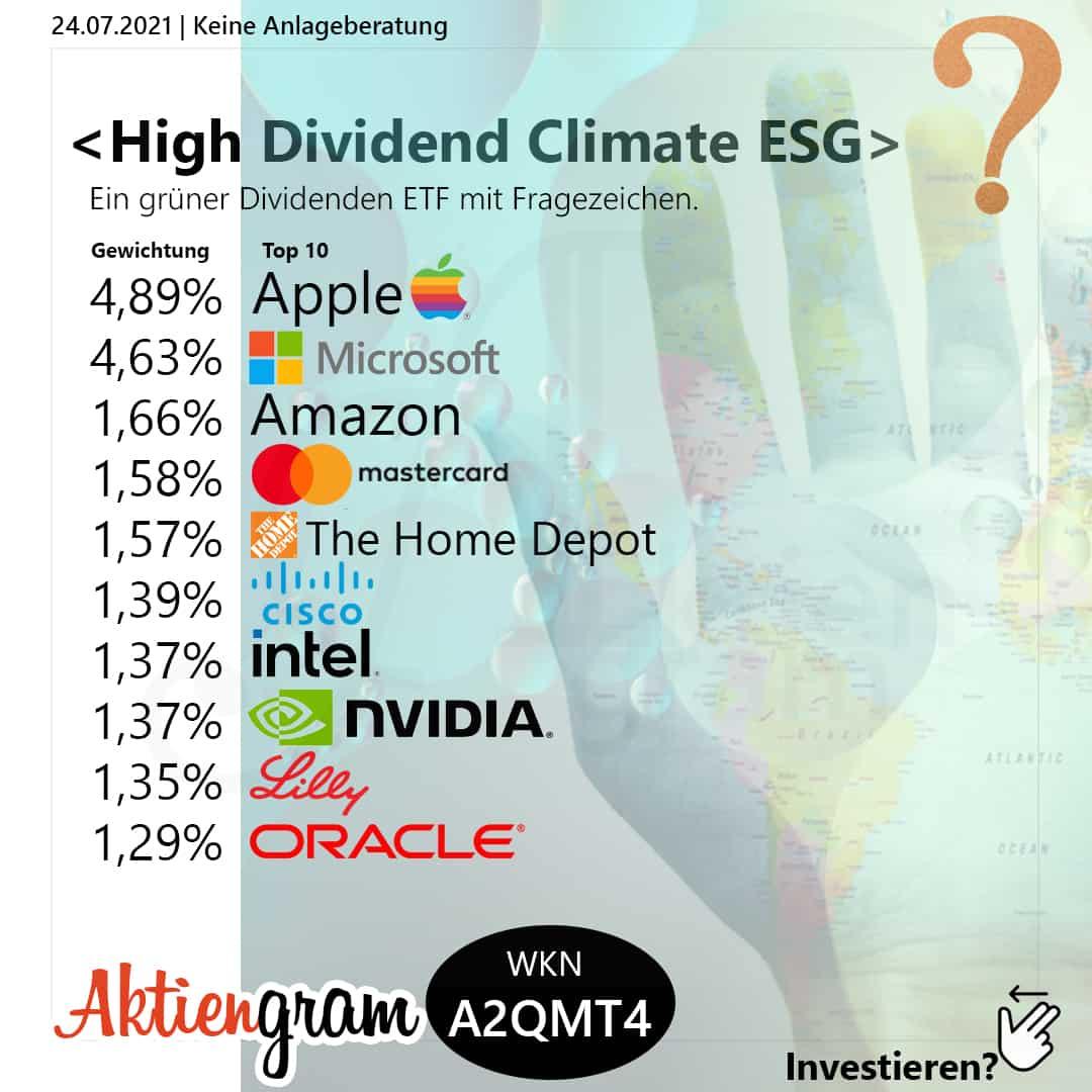 High Dividend Climate ESG