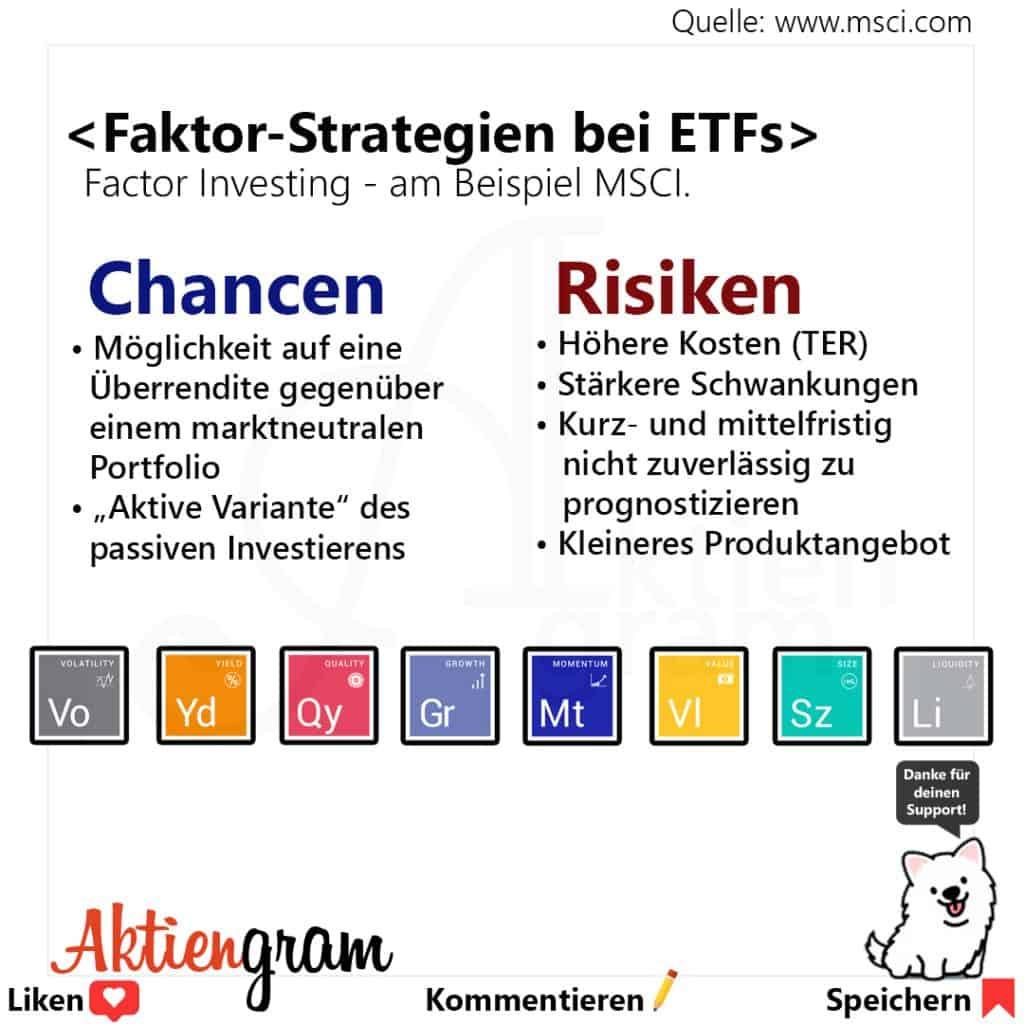 Faktor-Strategien bei ETFs