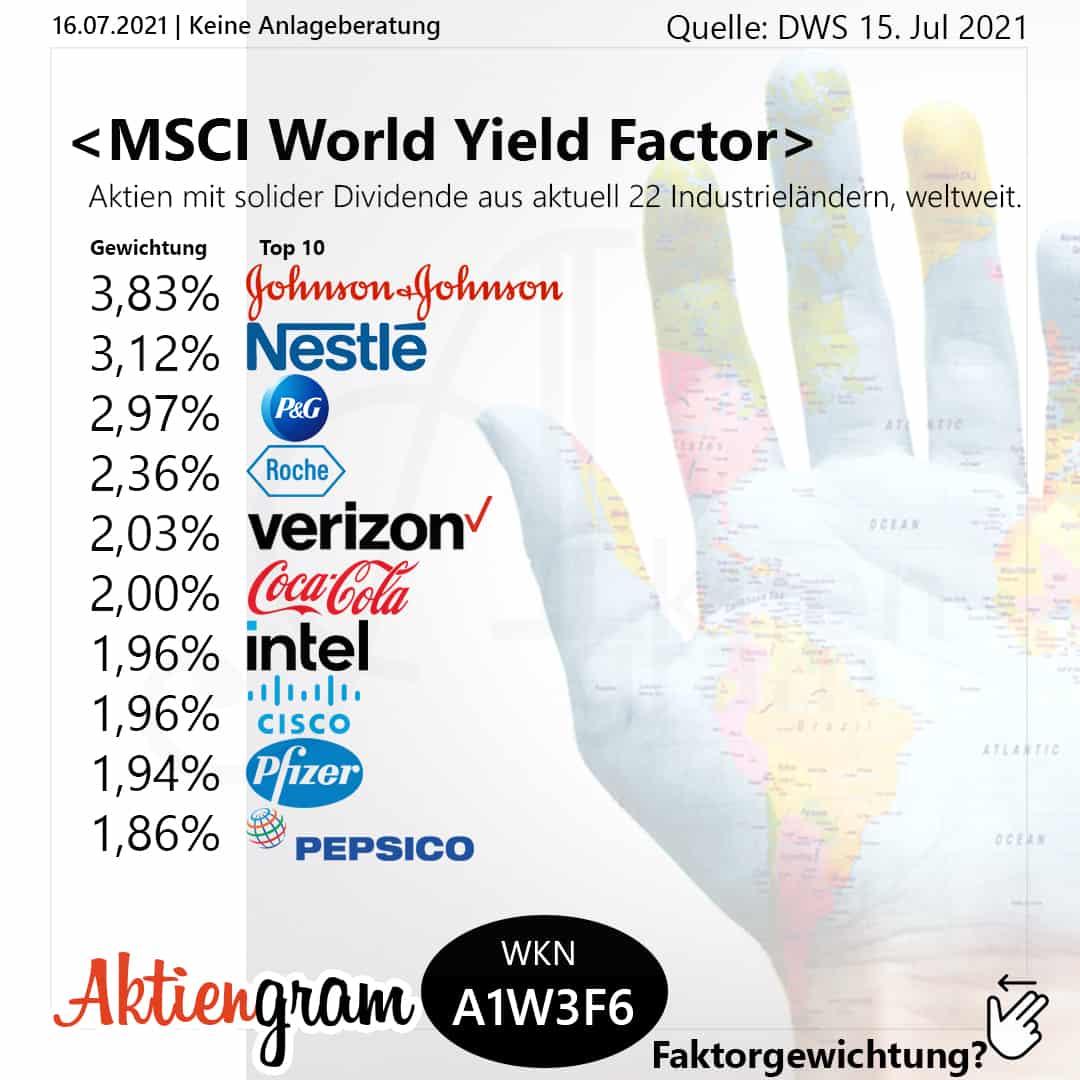 MSCI World High Dividend Yield von Xtrackers