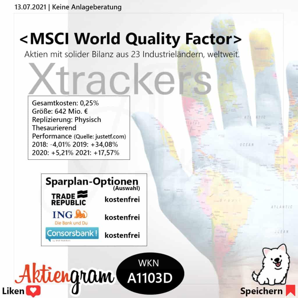MSCI World Quality Factor