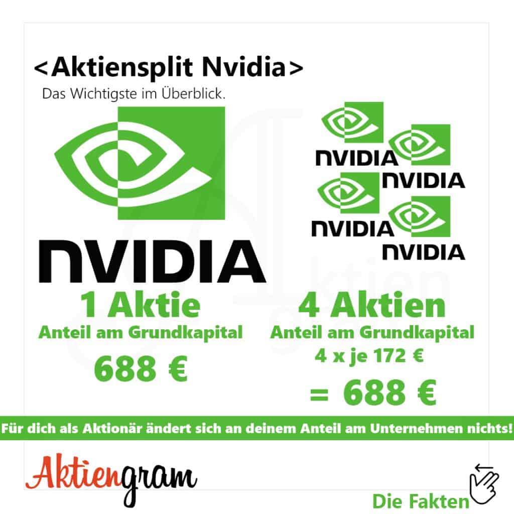 Aktiensplit Nvidia