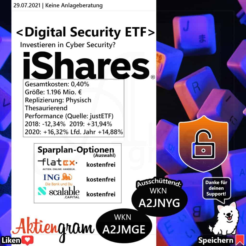 Investieren in Cyber Security