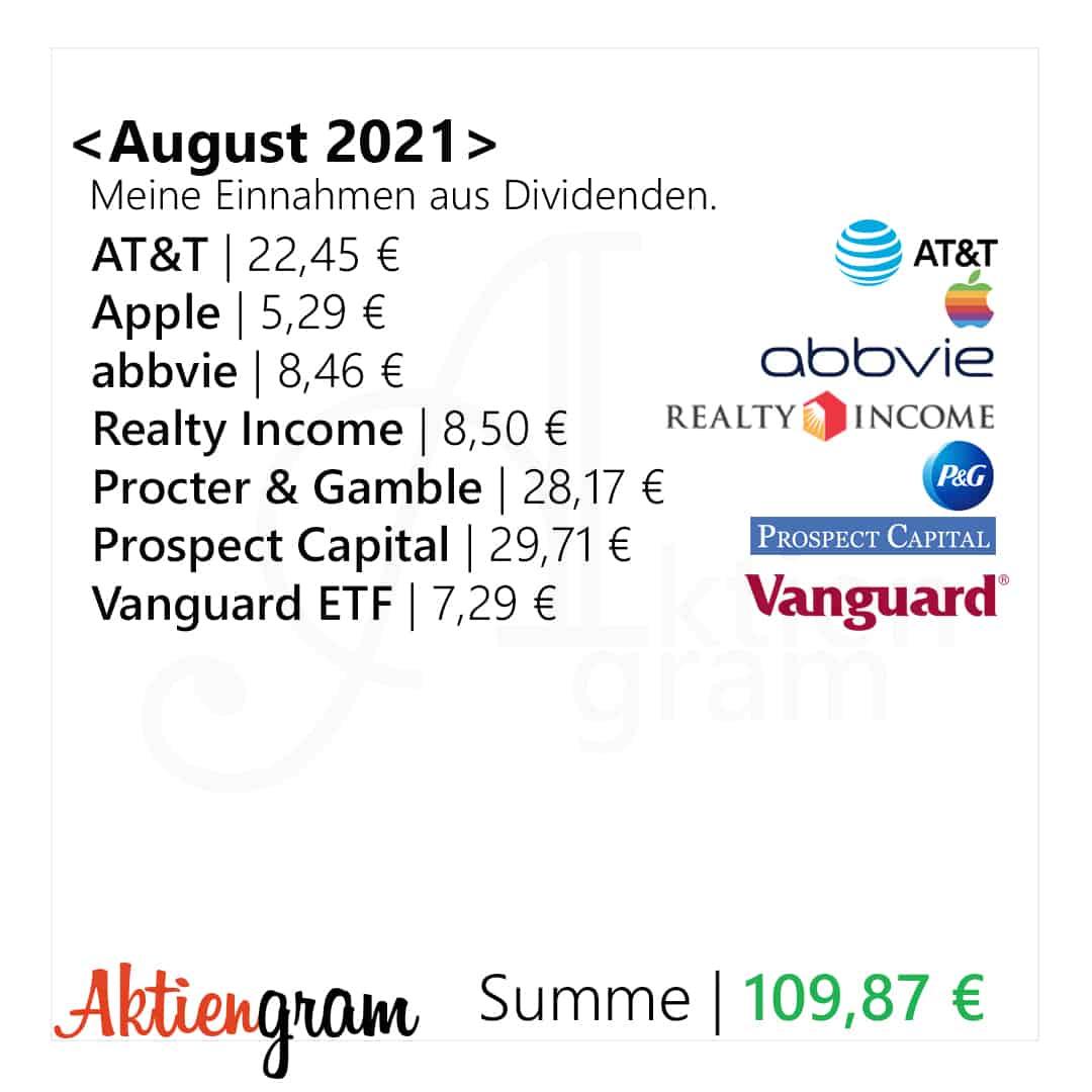 Dividenden August 2021
