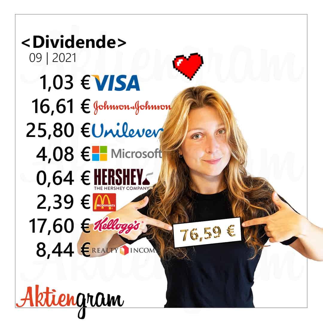September-2021-Dividenden-Aktiengram