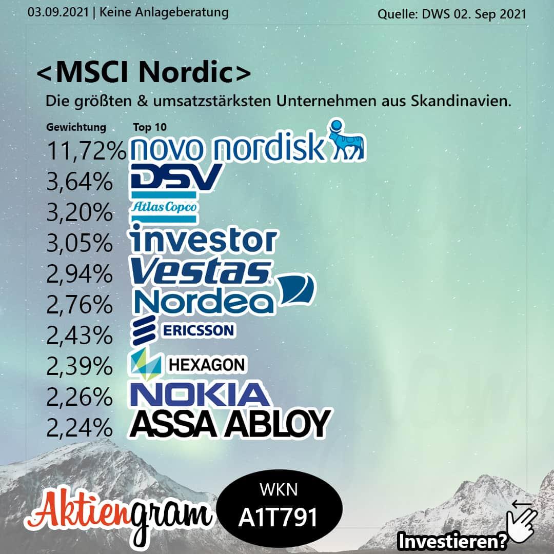 MSCI Nordic Xtrackers A2JMGE