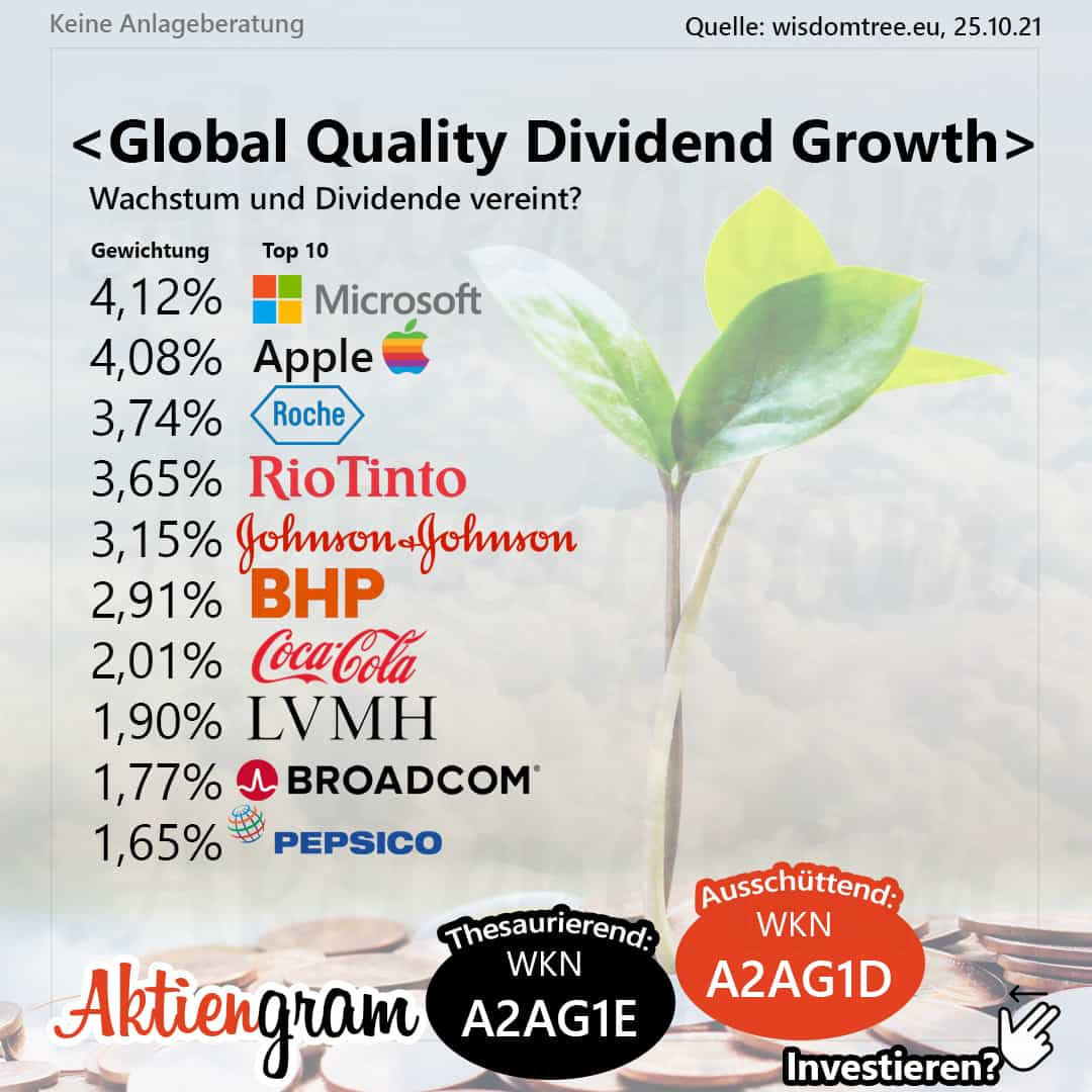 Global Quality Dividend Growth